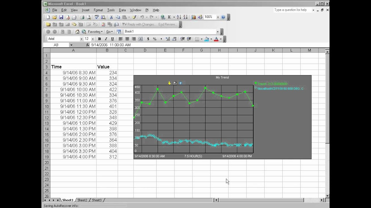 how to add data in excel to trend