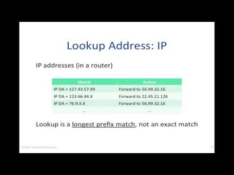 22   Packet Switching   Practice Switching and Forwarding 1