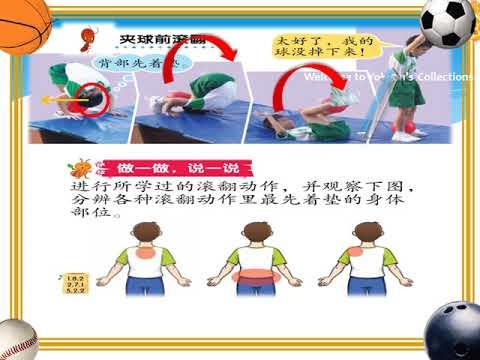 PJ TAHUN 2 UNIT4 二年级体育单元4 跟着节奏动起来(夹球前滚翻ms46)New