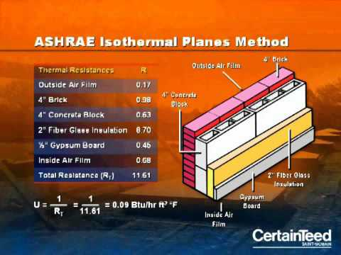 Presentation - Thermal Properties of Building Materials