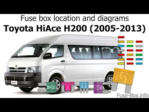 fuse box location and diagrams: toyota hiace h200 (2005-2013) - youtube  youtube