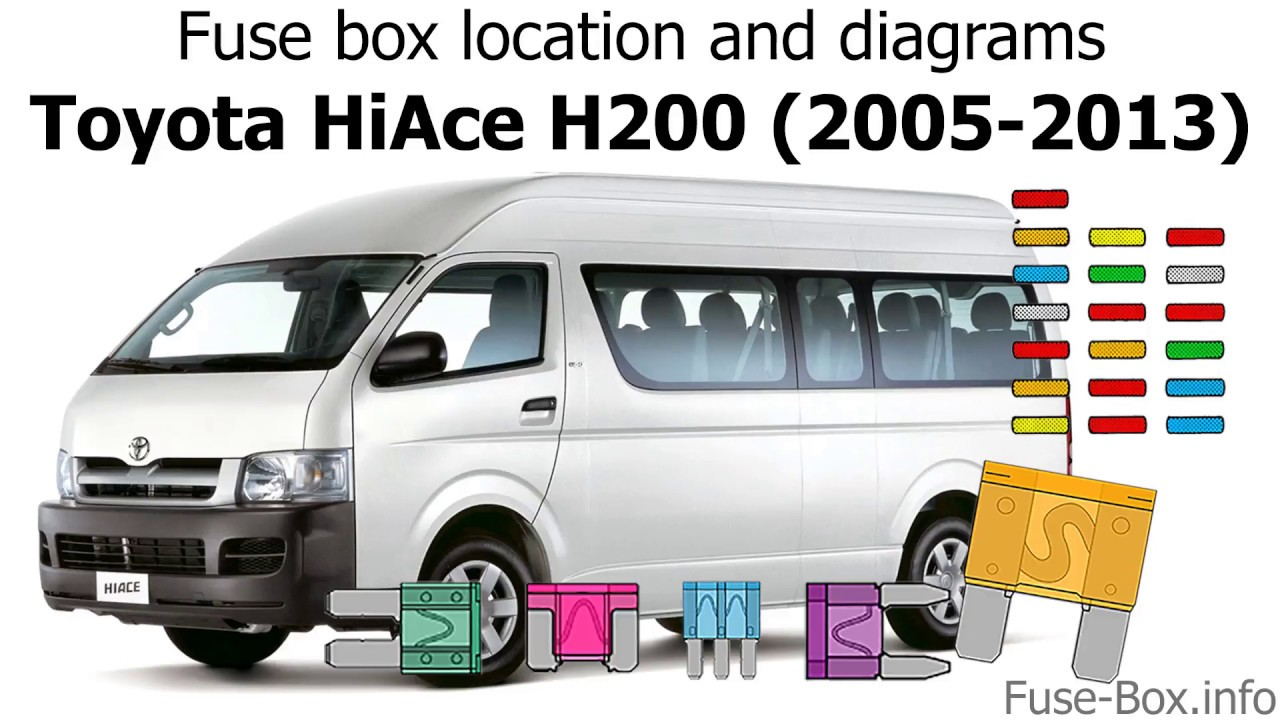 hight resolution of fuse box location and diagrams toyota hiace h200 2005 2013 youtube i need fuse box diagram for 1998 toyota hiace