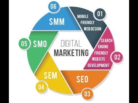 Best  Digital Marketing Expert at Dallas Texas