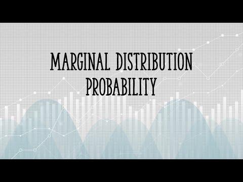 Marginal Definition