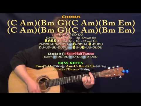 Jimmy Choo (Fetty Wap) Guitar Lesson Chord Chart