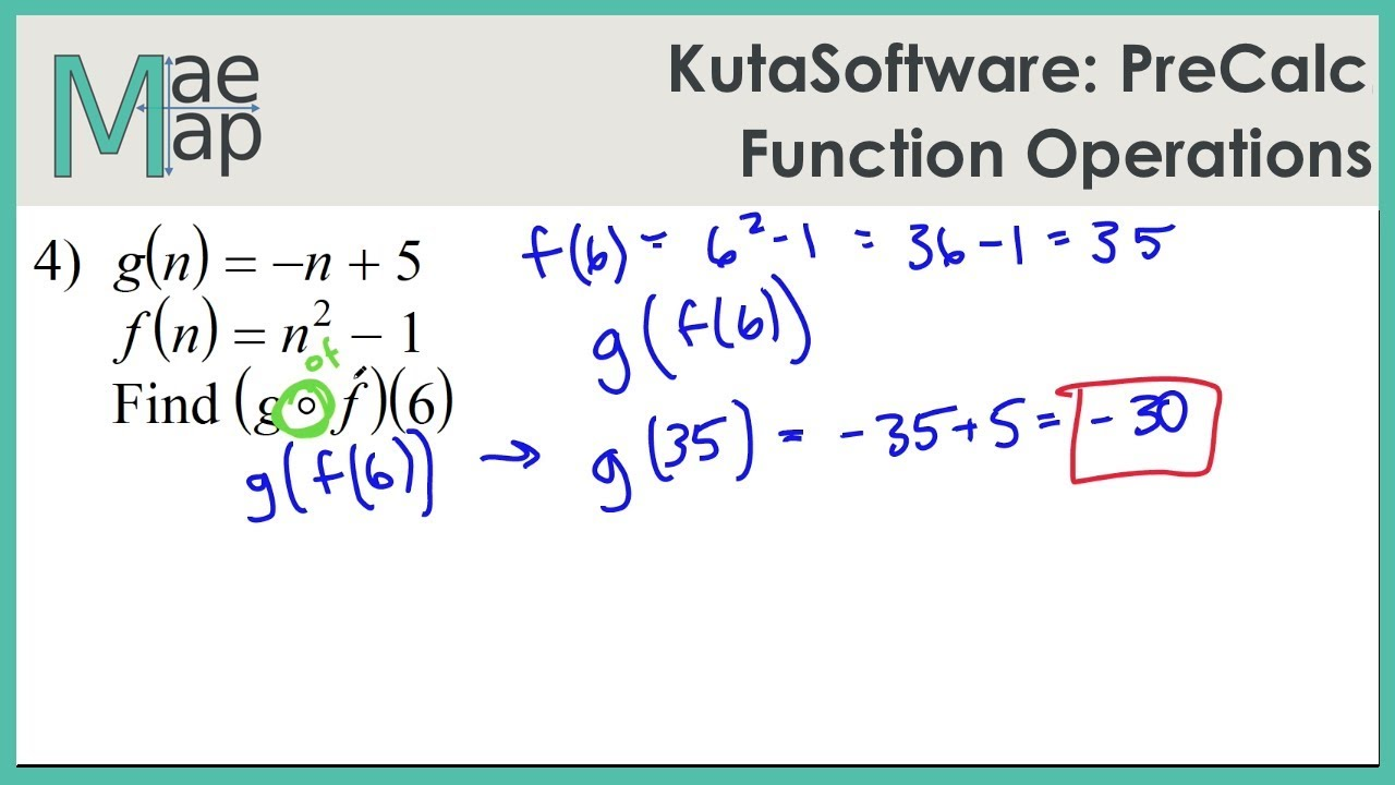 KutaSoftware: PreCalc- Function Operations