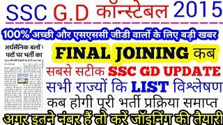 SSC GD CONSTABLE 2015 BHARTI // COURT UPDATE