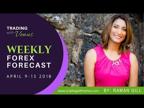 Weekly Forex Forecast:   April 9 - 13 2018 - Forex Trading Guide