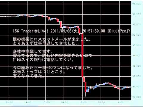 【2ch市況2】FXで損をした人のまとめ 2011年9月6日 スイス銀行介入ショック