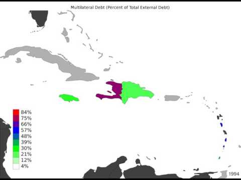 Caribbean - Multilateral Debt - Time Lapse