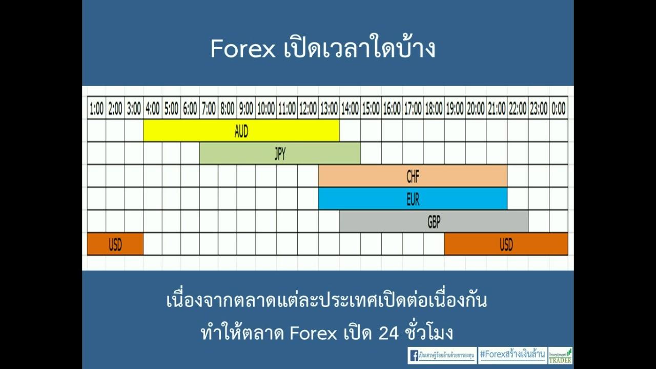 Hành trình forex (Phần II): Bài học xương máu của trader - FXnet