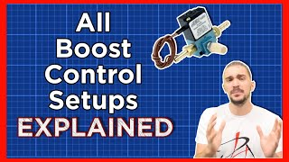homepage tile video photo for Every BOOST CONTROL Setup EXPLAINED
