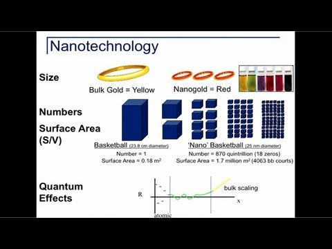 Dr. Wade Adams: Nanotechnology and the Future of Energy