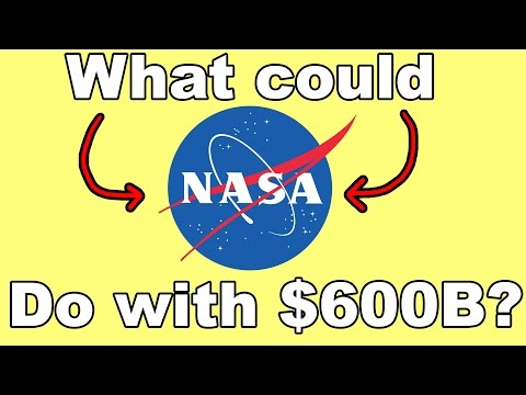 Thumbnail: What if NASA had the US Military's Budget?