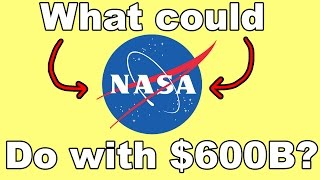 What if NASA had the US Military's Budget? thumbnail