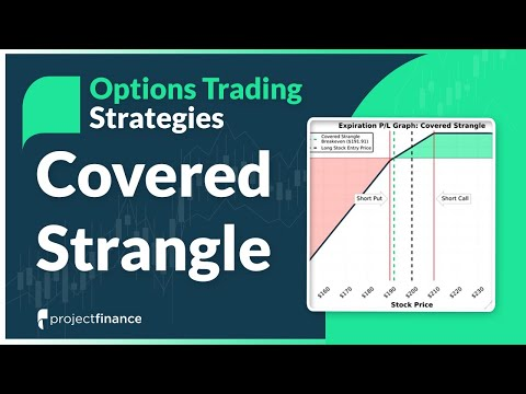Covered Strangle Options Strategy (Guide + Examples)