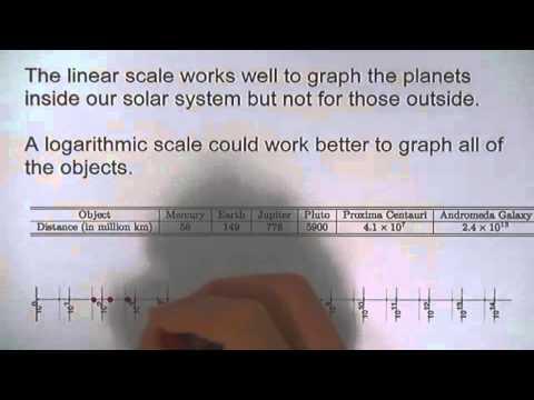 2 6 3 Logarithmic Scale - YouTube