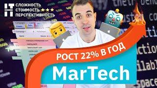 Маркетинговые Технологии -  бизнес который всегда в тренде  || Бизнес в IT