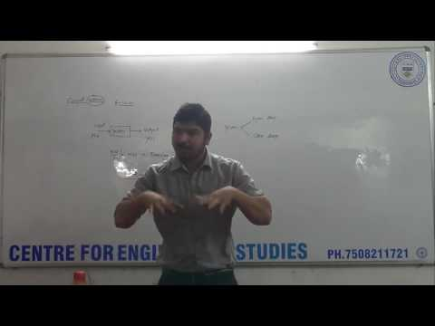 Lecture 1 Introduction to Control System
