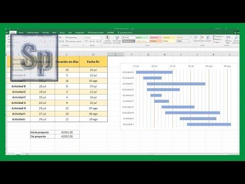 Excel - Cómo hacer un diagrama Gantt o cronograma utilizando los gráficos. Tutorial en español HD