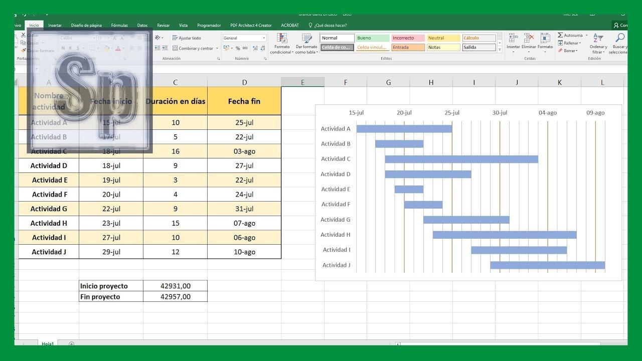 excel cómo hacer un diagrama gantt o cronograma utilizando los