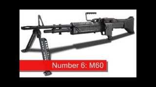 Top Ten Heavy/Medium Machine Guns of The World