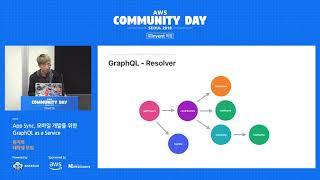 App Sync, 모바일 개발을 위한 GraphQL as a Service – 원지혁 | 대학생 모임 : AWS Community Day