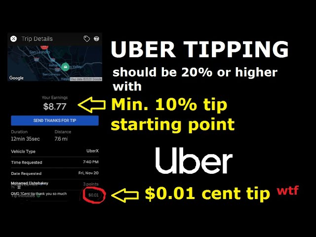 Uber and Lyft Tipping during Covid times.