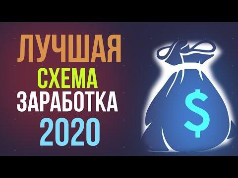 Готовая Схема Заработка без Вложений (2020)!  ???? 300$ в пару кликов