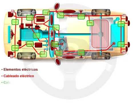 Multiplexado y can bus (1/3)