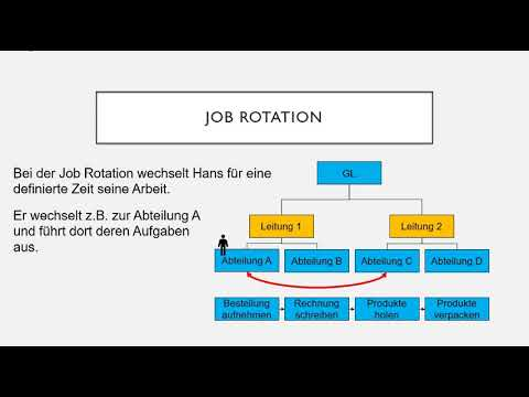 job rotation enrichment or enlargement This slide explains about the importance and effects of job enlargement, job enrichment and job rotation at the workplace slideshare uses cookies to improve functionality and performance, and to provide you with relevant advertising.