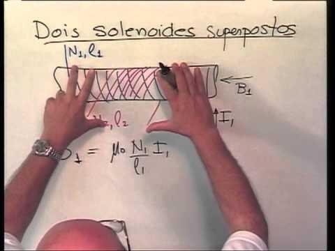 Introdução eletrodinamica