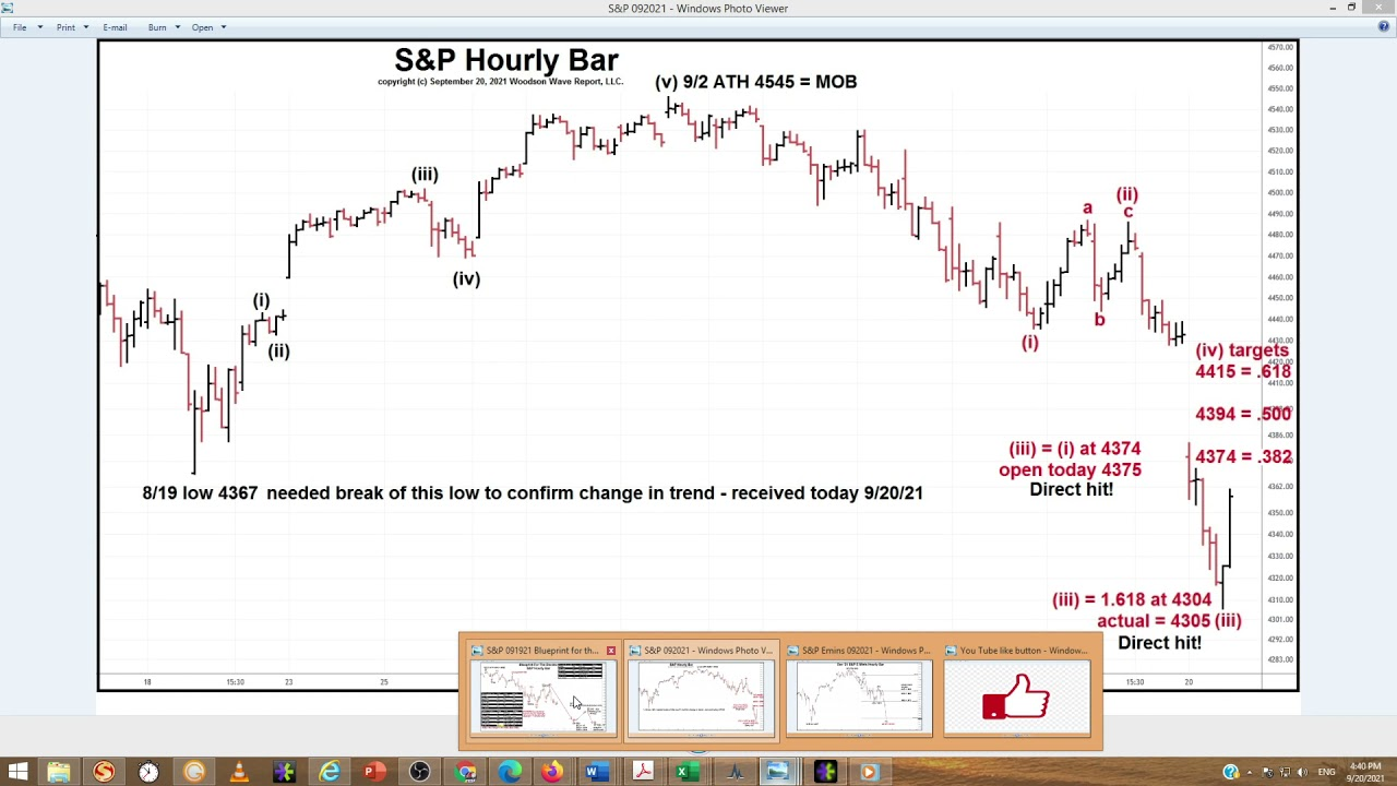 Download 092021 Direct hits on our targets keep coming! SP500 Fibonacci Elliott wave analysis price and time.