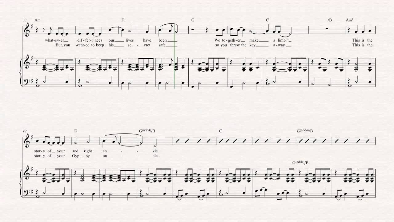 Violin red right ankle the decembrists sheet music chords violin red right ankle the decembrists sheet music chords vocals hexwebz Choice Image