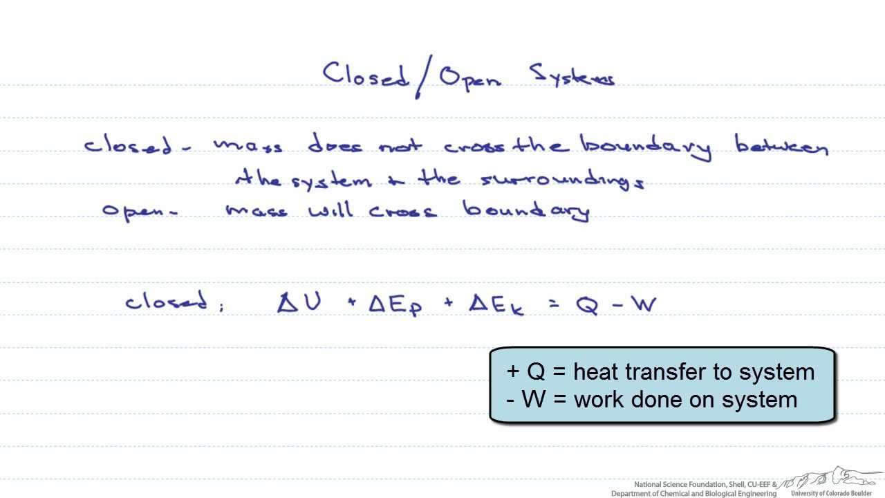 Open, Closed and Isolated Systems in Physical Chemistry