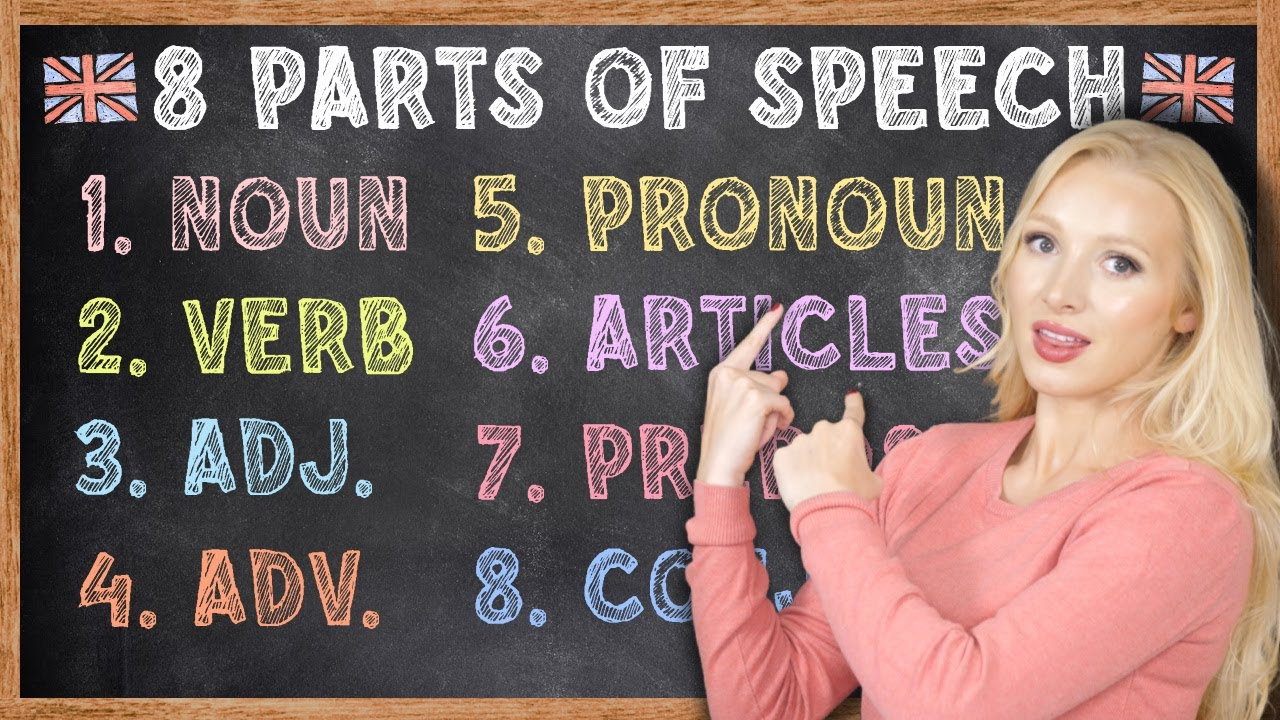 The 8 Parts of Speech in English Grammar - with Examples & Quiz