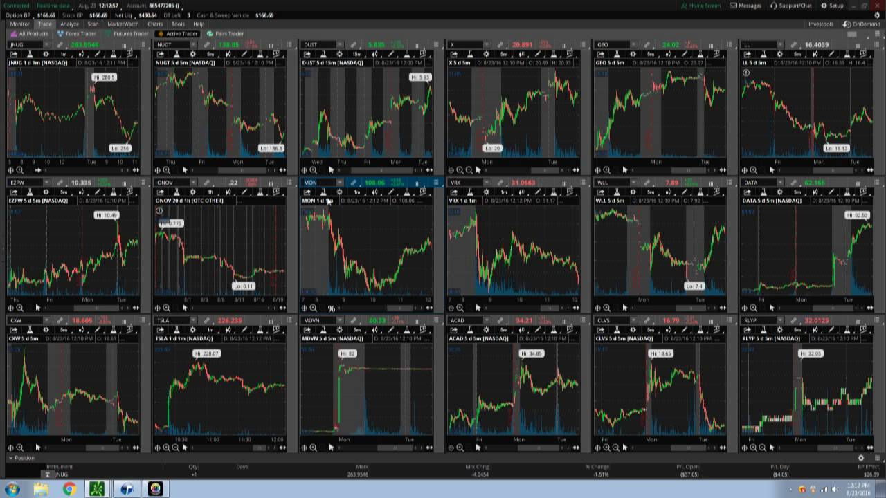 setting up grids and saving them with thinkorswim
