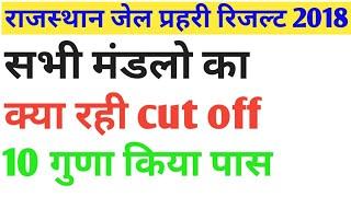 Rajasthan Jail Prahari result 2018