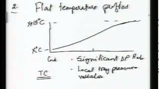Mod-01 Lec-14 Considerations in temperature inferential control