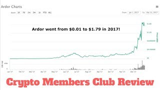 Crypto Members Club Review - Does It Work or Scam?