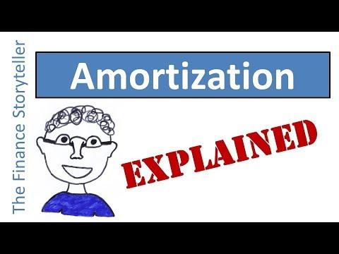 Amortization explained