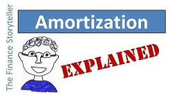 Amortization explained