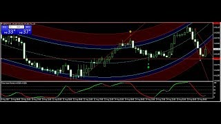 GBP/JPY EUR/USD trade Best Forex Trading System 15 AUG 2017 Review -forex trading systems that work