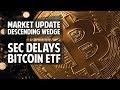 TA: Descending Wedge + SEC Delays Bitcoin ETF Decision