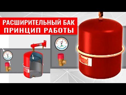 Как работает расширительный бак для системы отопления