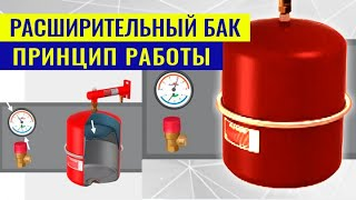 Как работает расширительный бак для системы отопления(, 2015-02-01T10:17:50.000Z)