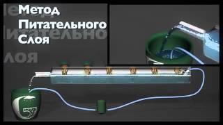 Гидропоника своими руками(Видео про то, что из себя представляет гидропоника и основной принцип работы гидропонной установки., 2014-02-13T12:11:06.000Z)