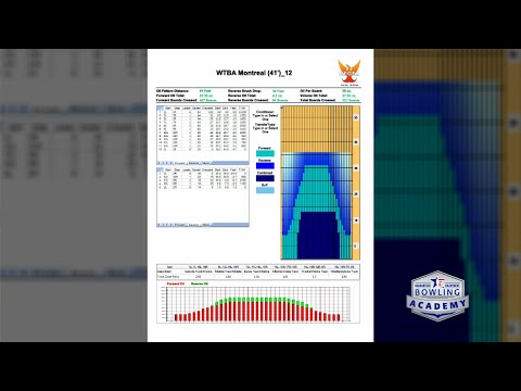 How to Read an Oil Pattern Sheet: Understanding Bowling Lane Oil Patterns