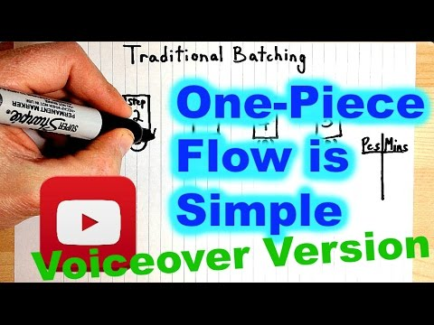 Lean - One-Piece Flow is Simple (Voiceover Version)