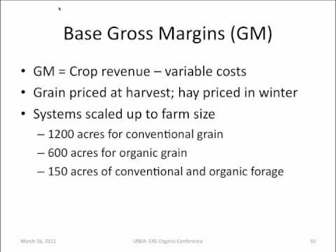 Profitability of Organic Farming Systems in Wisconsin